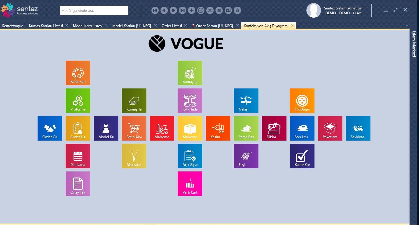 Vogue Order Takibi Akış Diagramı