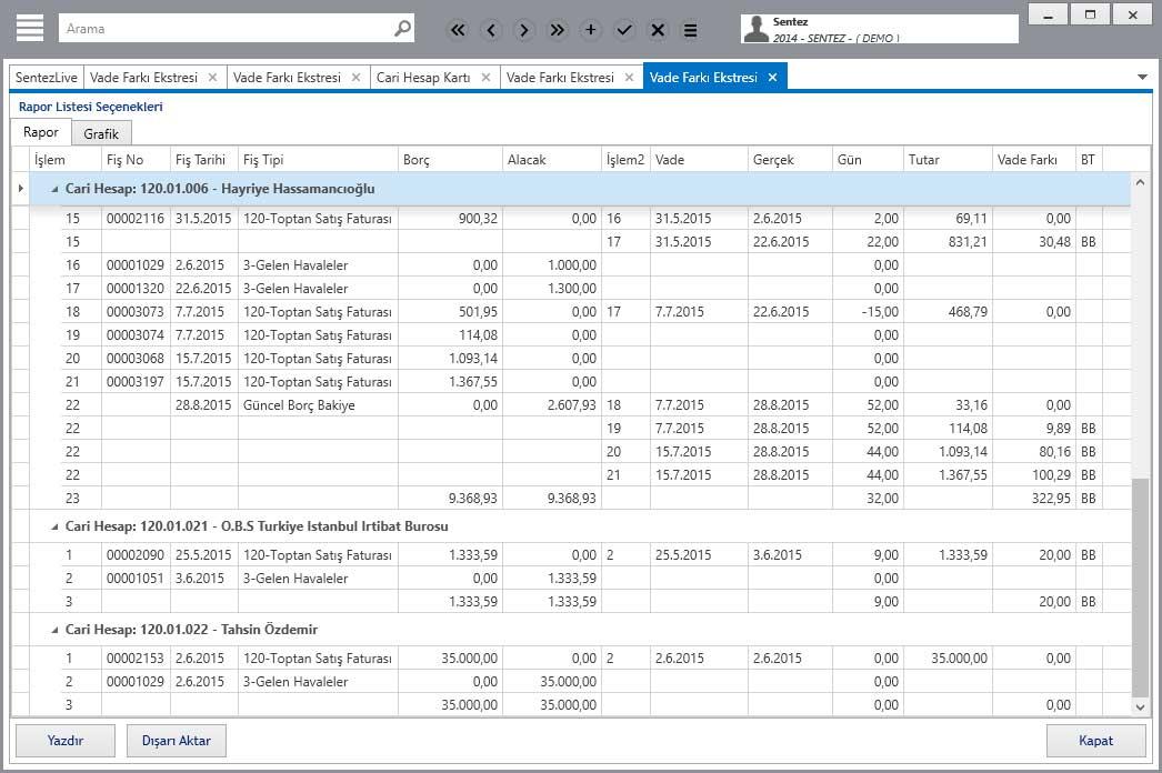 Shop Finans Yönetimi